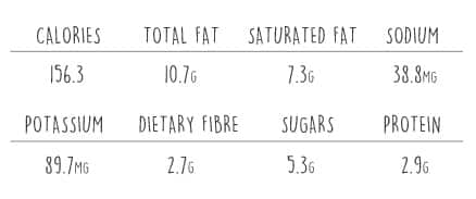 Raw Coconut and Berry Bites Nutritional Information